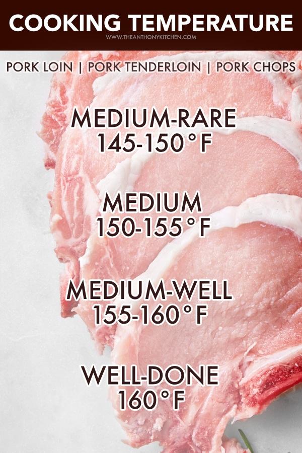 Pork Degrees of Doneness