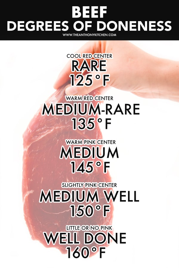 Temperatures for Cooking Beef