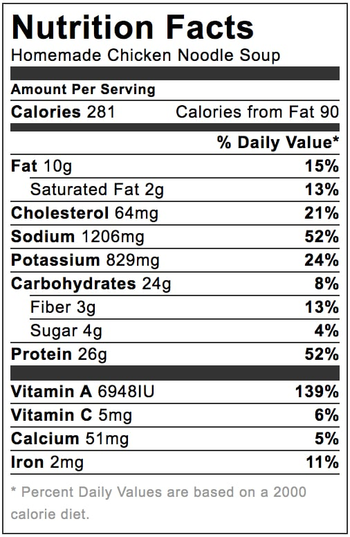 Chicken Noodle Soup Nutrition Facts Facts